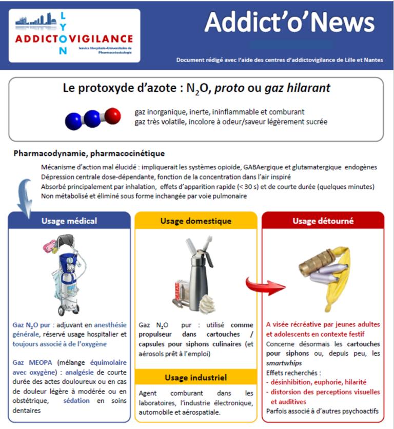 Addicto'News